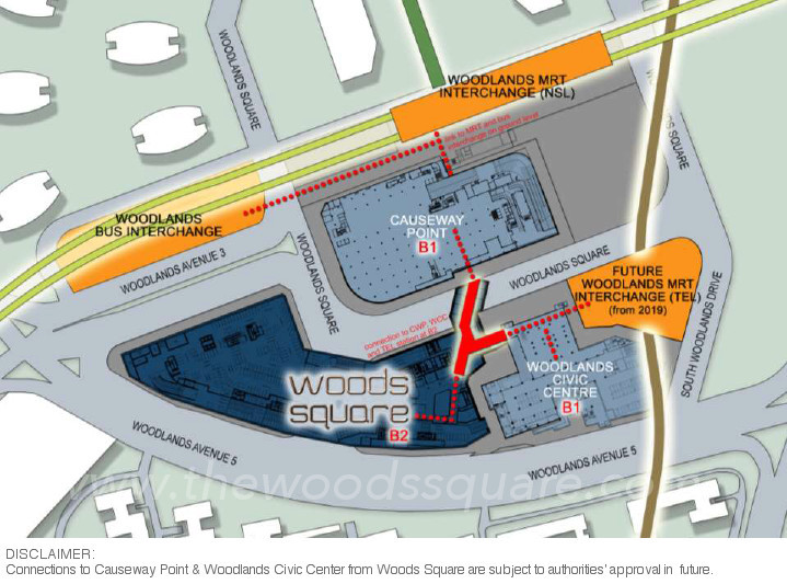 Woods Square Site Linkages to MRT Stations